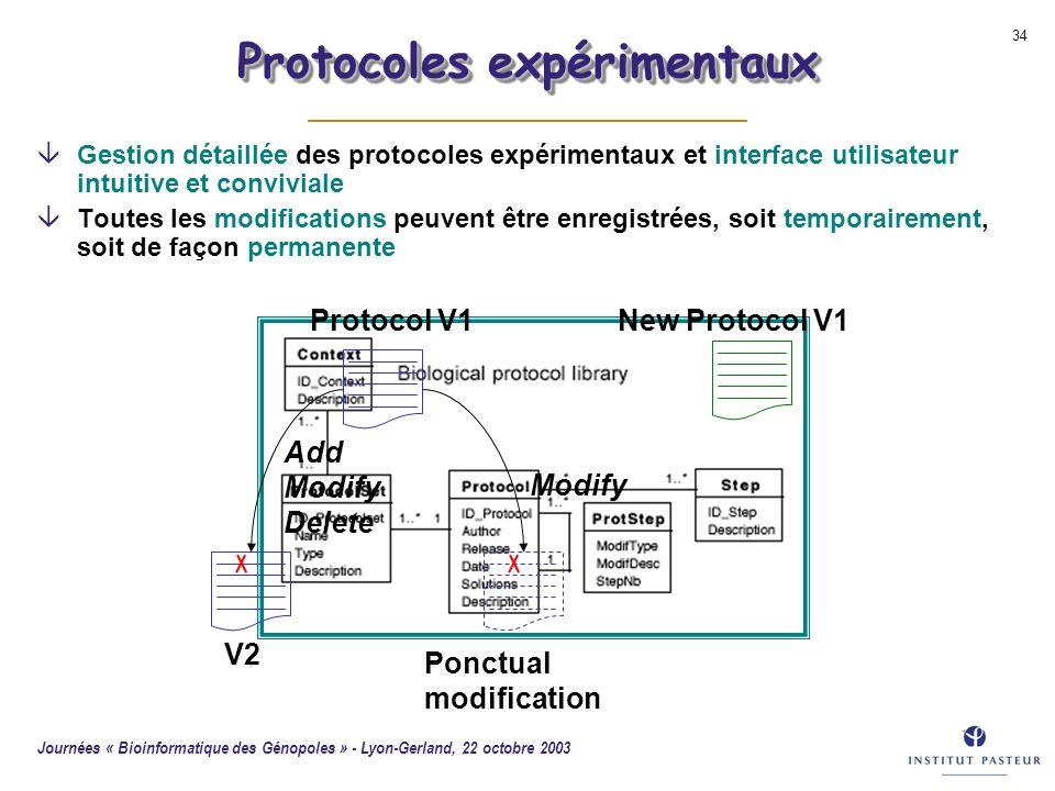 Journées « Bioinformatique des Génopoles » - Lyon-Gerland, 22 octobre 2003 34 Protocol V1 V2 Add Modify Delete New Protocol V1 Ponctual modification M