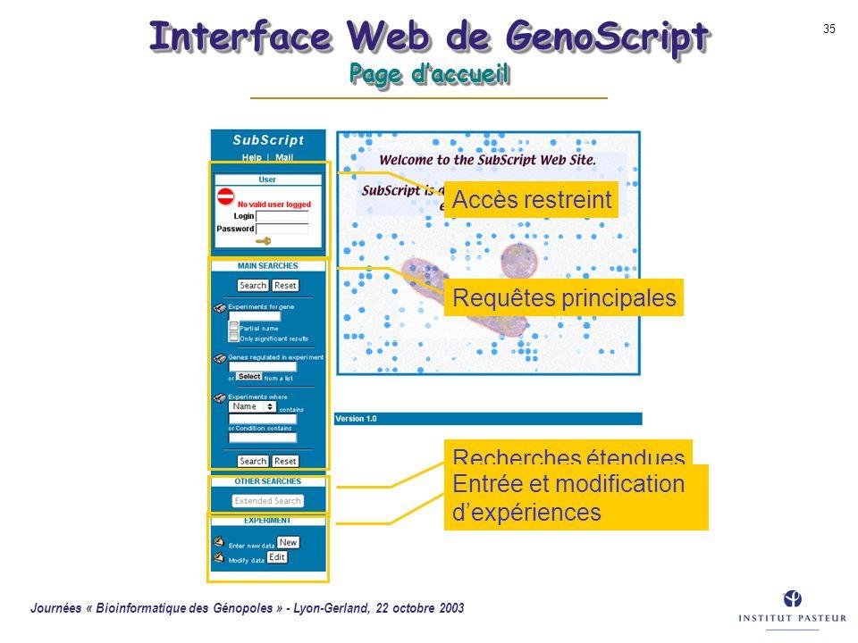 Journées « Bioinformatique des Génopoles » - Lyon-Gerland, 22 octobre 2003 35 Interface Web de GenoScript Page daccueil Accès restreint Requêtes princ