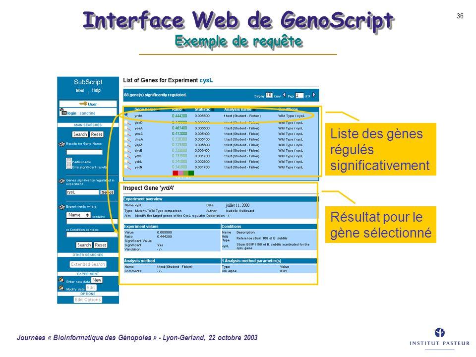 Journées « Bioinformatique des Génopoles » - Lyon-Gerland, 22 octobre 2003 36 Interface Web de GenoScript Exemple de requête Liste des gènes régulés s