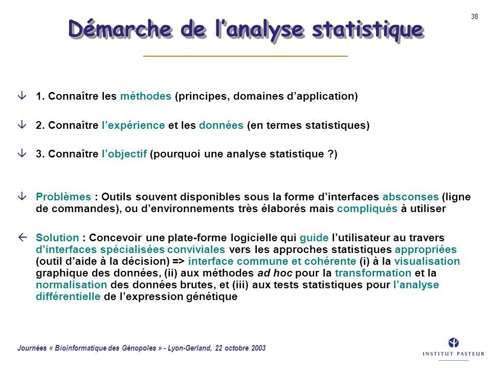 Journées « Bioinformatique des Génopoles » - Lyon-Gerland, 22 octobre 2003 38 Démarche de lanalyse statistique â1. Connaître les méthodes (principes,