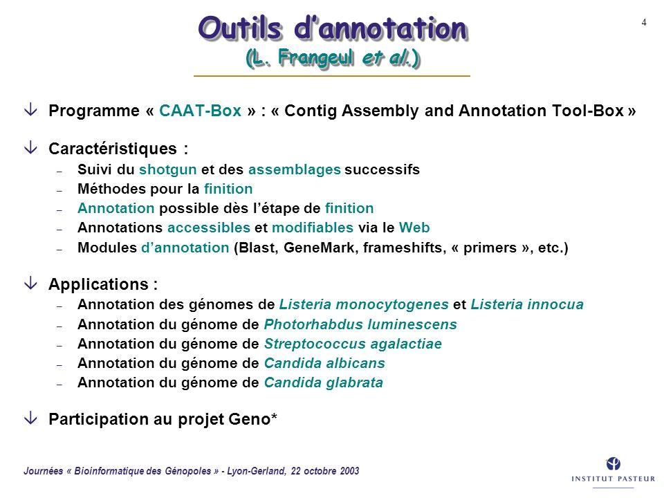 Journées « Bioinformatique des Génopoles » - Lyon-Gerland, 22 octobre 2003 4 Outils dannotation (L. Frangeul et al.) âProgramme « CAAT-Box » : « Conti
