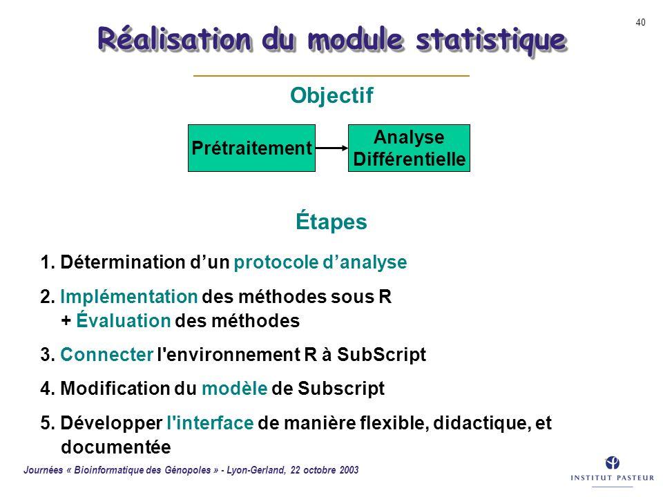 Journées « Bioinformatique des Génopoles » - Lyon-Gerland, 22 octobre 2003 40 Étapes Prétraitement Analyse Différentielle 1. Détermination dun protoco