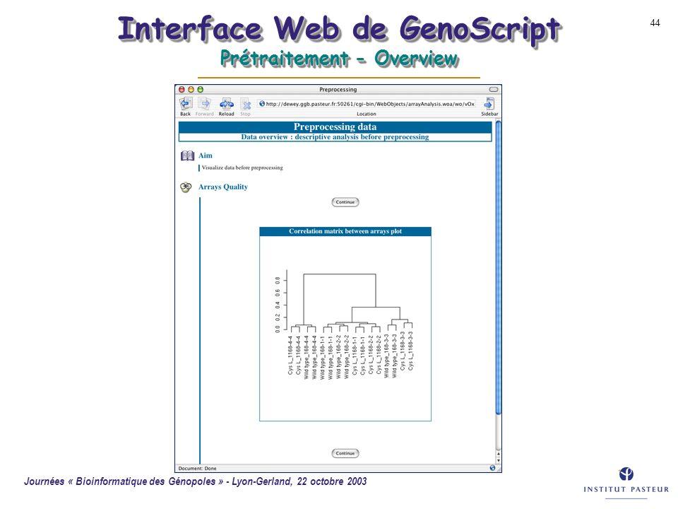 Journées « Bioinformatique des Génopoles » - Lyon-Gerland, 22 octobre 2003 44 Interface Web de GenoScript Prétraitement - Overview