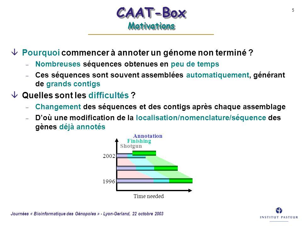 Journées « Bioinformatique des Génopoles » - Lyon-Gerland, 22 octobre 2003 5 CAAT-Box Motivations âPourquoi commencer à annoter un génome non terminé