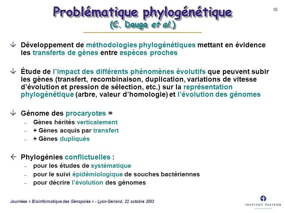 Journées « Bioinformatique des Génopoles » - Lyon-Gerland, 22 octobre 2003 50 Problématique phylogénétique (C. Dauga et al.) âDéveloppement de méthodo