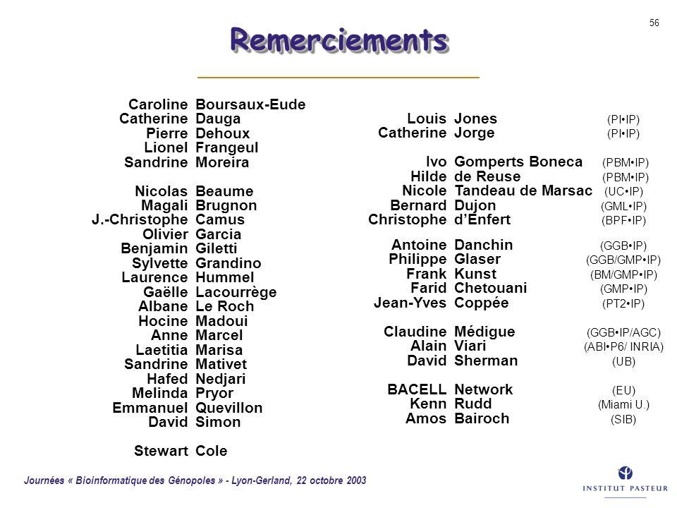 Journées « Bioinformatique des Génopoles » - Lyon-Gerland, 22 octobre 2003 56 RemerciementsRemerciements CarolineBoursaux-Eude CatherineDauga PierreDe