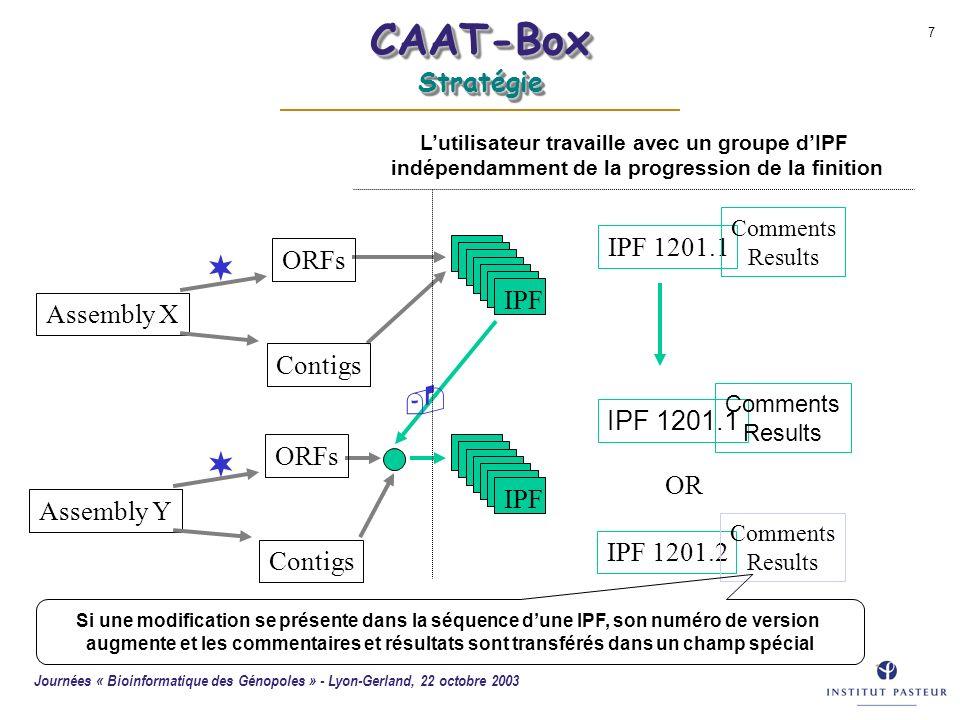 Journées « Bioinformatique des Génopoles » - Lyon-Gerland, 22 octobre 2003 7 CAAT-Box Stratégie Assembly X IPF ORFs Contigs ¬ IPF  Assembly Y IPF 120