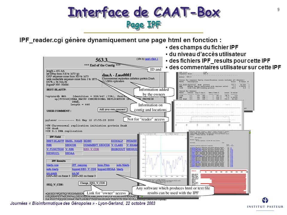 Journées « Bioinformatique des Génopoles » - Lyon-Gerland, 22 octobre 2003 9 Interface de CAAT-Box Page IPF IPF_reader.cgi génère dynamiquement une pa