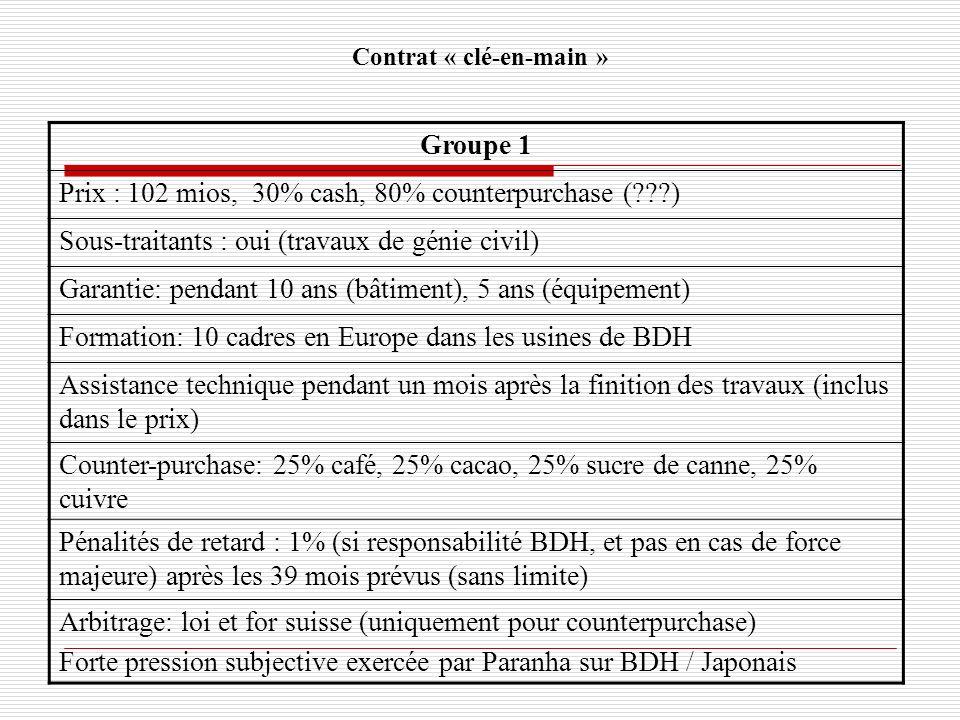 Contrat « clé-en-main » Groupe 1 Prix : 102 mios, 30% cash, 80% counterpurchase (???) Sous-traitants : oui (travaux de génie civil) Garantie: pendant