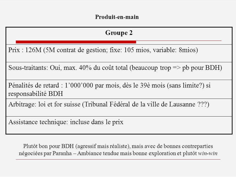 Contrat « clé-en-main » Groupe 3 Prix : 107500000, 20% cash (?), 80% or (pas de gestion) Sous-traitants : Oui, pour 10% des travaux, payé par Paranha Assistance technique: 2500000 USD par BDH pendant la construction Counter-purchase: 80% or (2751 tonnes dor=> irréaliste), 20% cash Pénalités de retard : 0.75% (pas si responsabilité des locaux) après les 37 mois prévus (sans limite) Arbitrage: loi et for suisse