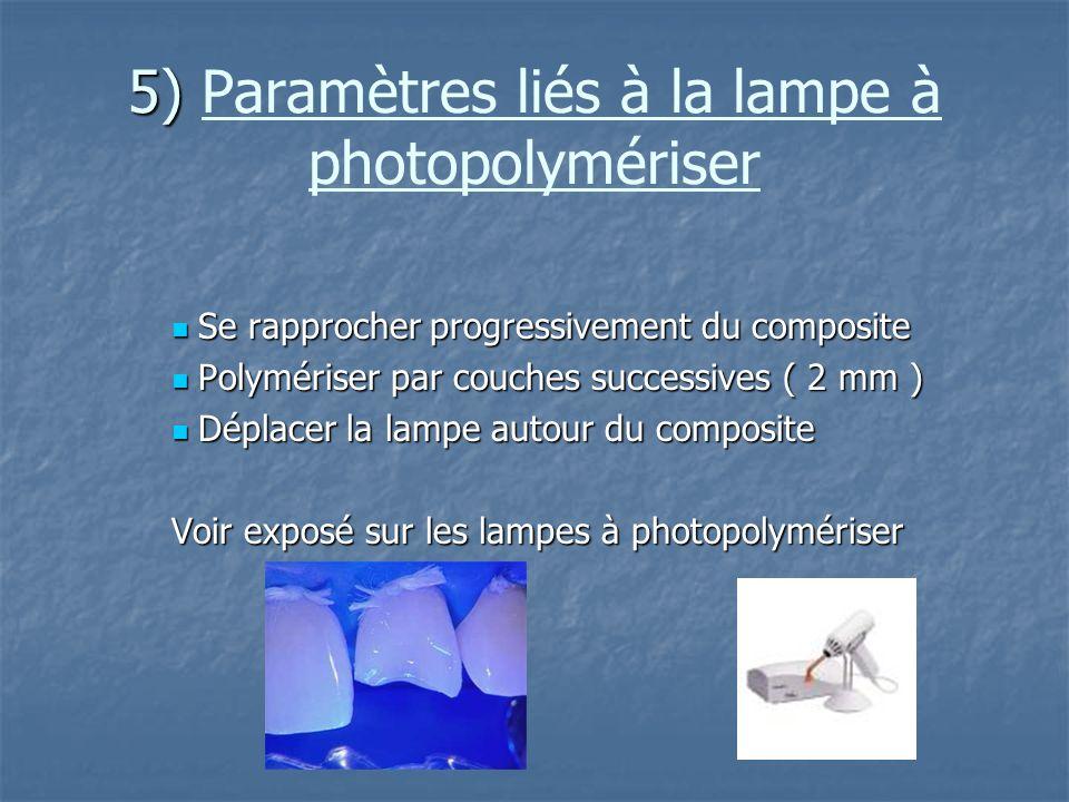La largeur de l'espace créé avec un composite photopolymérisable augmente de façon significative lorsque l'irradiation n'est pas réalisée immédiatemen