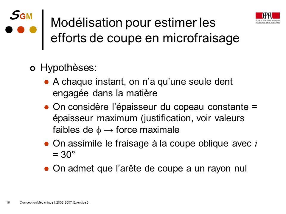 S GMS GM Conception Mécanique I, 2006-2007, Exercice 318 Modélisation pour estimer les efforts de coupe en microfraisage Hypothèses: A chaque instant,