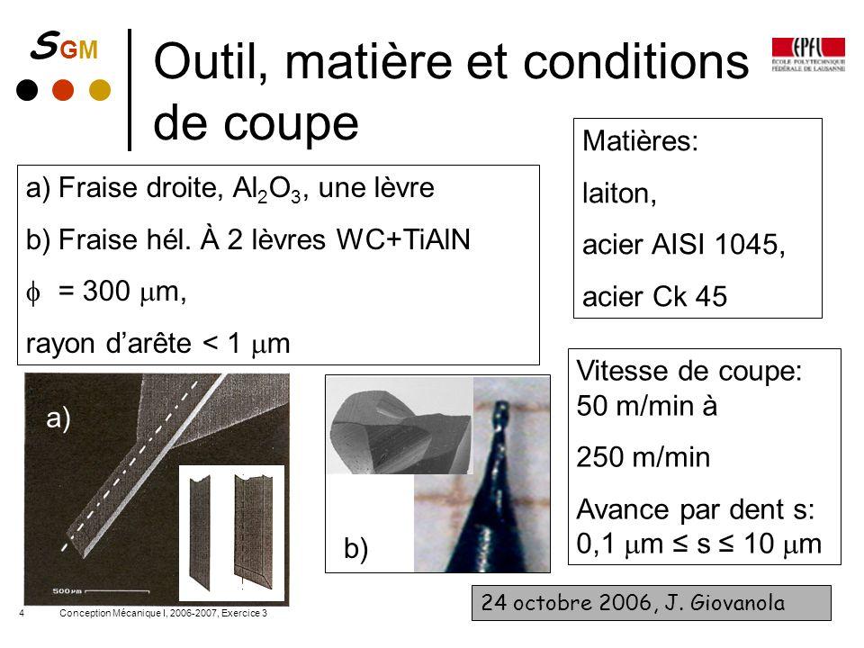 S GMS GM Conception Mécanique I, 2006-2007, Exercice 34 Outil, matière et conditions de coupe a)Fraise droite, Al 2 O 3, une lèvre b)Fraise hél. À 2 l