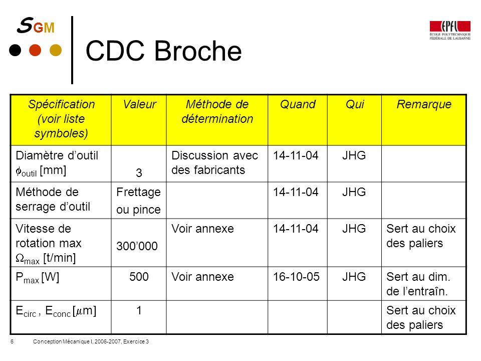 S GMS GM Conception Mécanique I, 2006-2007, Exercice 36 CDC Broche Spécification (voir liste symboles) ValeurMéthode de détermination QuandQuiRemarque