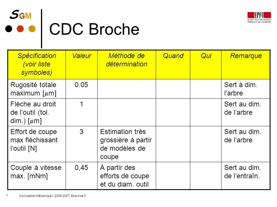 S GMS GM Conception Mécanique I, 2006-2007, Exercice 37 CDC Broche Spécification (voir liste symboles) ValeurMéthode de détermination QuandQuiRemarque