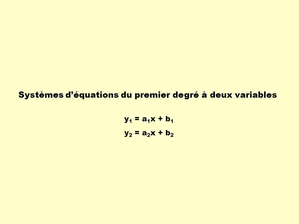 Systèmes déquations du premier degré à deux variables y 1 = a 1 x + b 1 y 2 = a 2 x + b 2