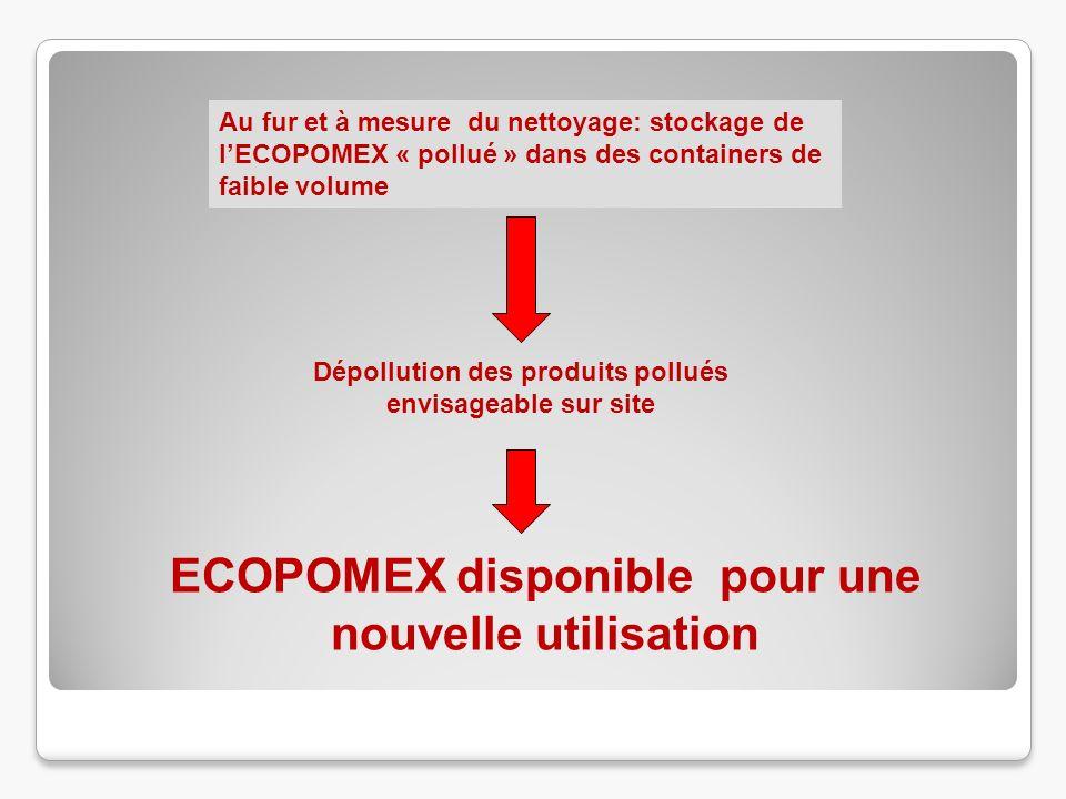 Au fur et à mesure du nettoyage: stockage de lECOPOMEX « pollué » dans des containers de faible volume Dépollution des produits pollués envisageable s