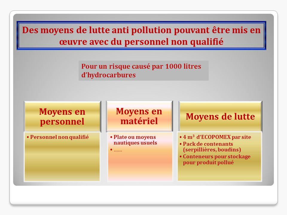 Des moyens de lutte anti pollution pouvant être mis en œuvre avec du personnel non qualifié Moyens en personnel Personnel non qualifié Moyens en matér