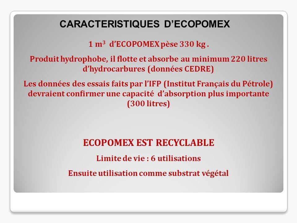 CARACTERISTIQUES DECOPOMEX 1 m 3 dECOPOMEX pèse 330 kg. Produit hydrophobe, il flotte et absorbe au minimum 220 litres dhydrocarbures (données CEDRE)