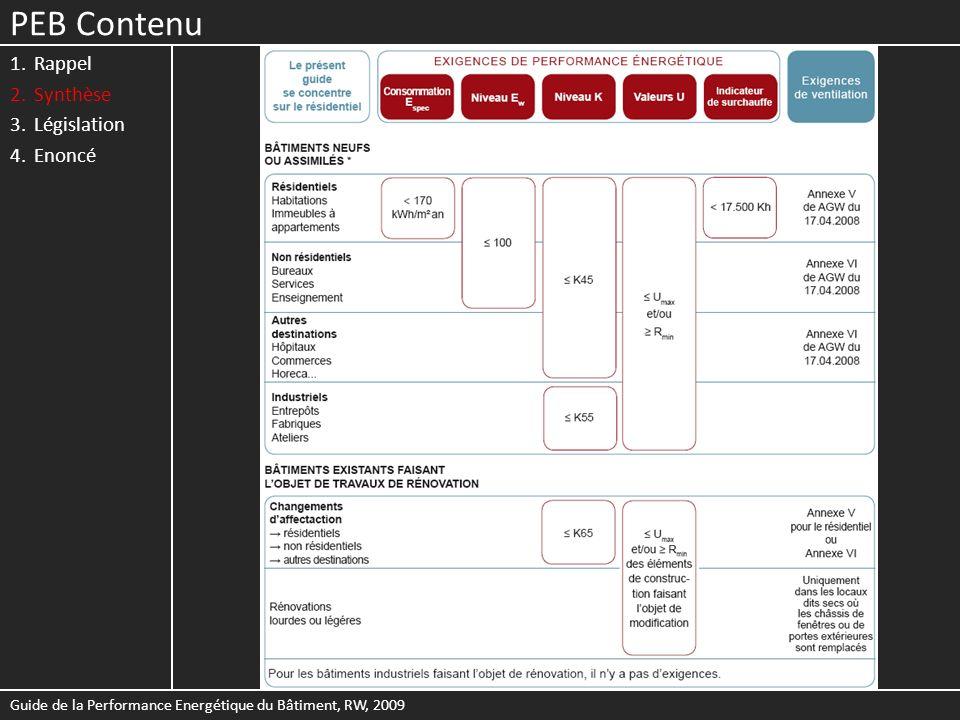 PEB Contenu 1.Rappel 2.Synthèse 3.Législation 4.Enoncé Guide de la Performance Energétique du Bâtiment, RW, 2009