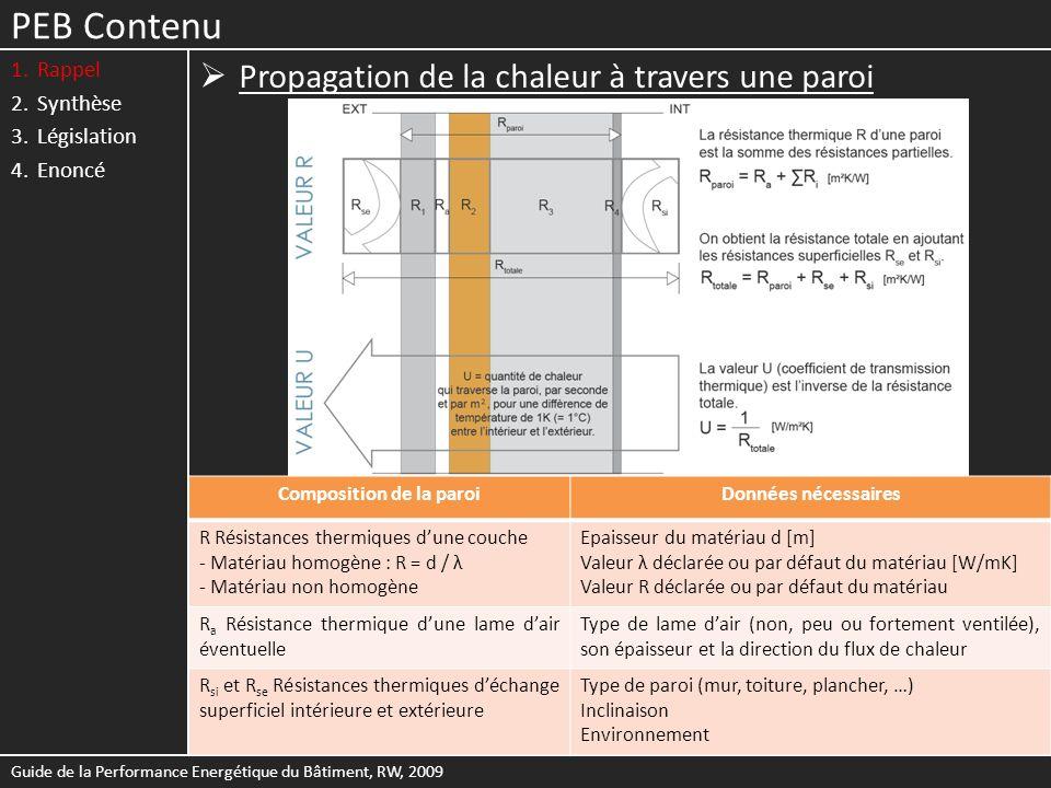 PEB Contenu 1.Rappel 2.Synthèse 3.Législation 4.Enoncé Propagation de la chaleur à travers une paroi Guide de la Performance Energétique du Bâtiment,