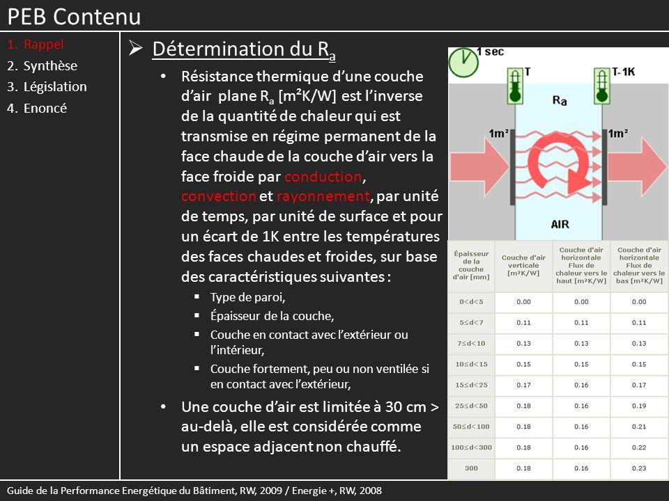 PEB Contenu 1.Rappel 2.Synthèse 3.Législation 4.Enoncé Détermination du R a Résistance thermique dune couche dair plane R a [m²K/W] est linverse de la