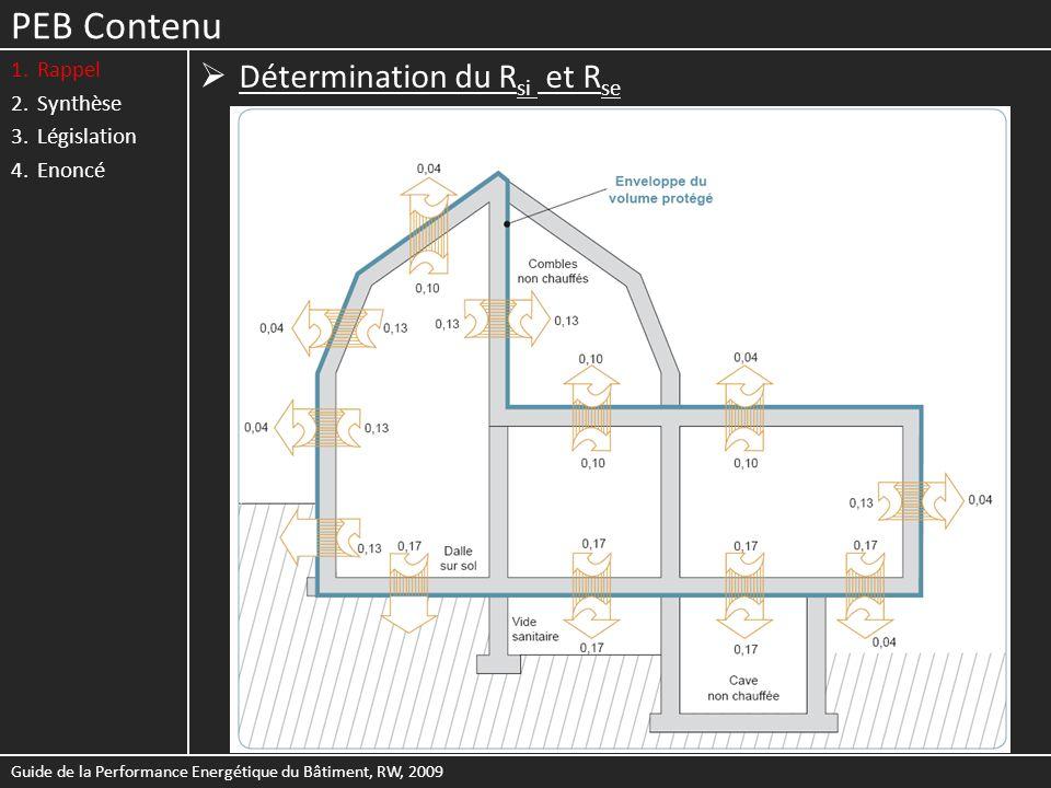 PEB Contenu 1.Rappel 2.Synthèse 3.Législation 4.Enoncé Détermination du R si et R se Guide de la Performance Energétique du Bâtiment, RW, 2009