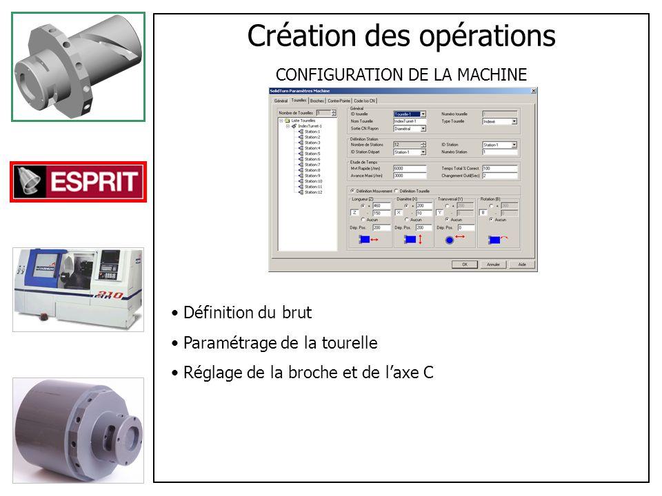 Création des opérations CRÉATION DES OUTILS Dimensionnement de loutil Paramétrage des orientations et mouvements