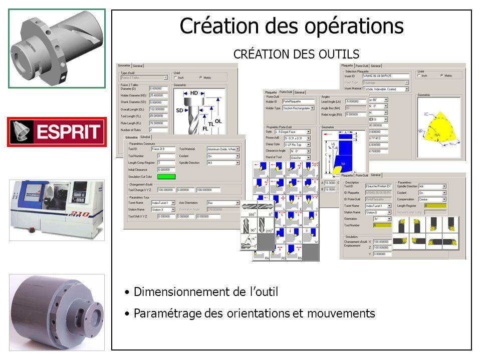 Création des opérations DESSIN DES SÉQUENCES DÉFINITION DES OPÉRATIONS