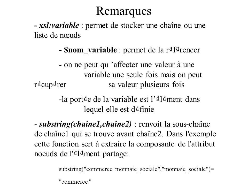 Remarques - xsl:variable : permet de stocker une chaîne ou une liste de nœuds - $nom_variable : permet de la rfrencer - on ne peut qu affecter une val
