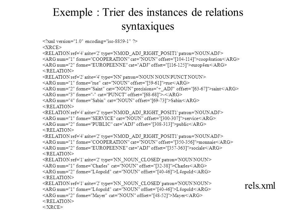 Exemple : Trier des instances de relations syntaxiques coopration europen rue saint - Sabin service public monnaie sociale Charles Lopold Lopold Mayer