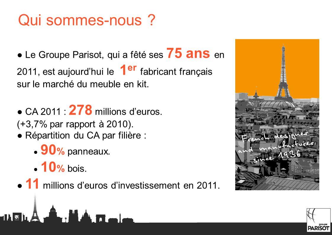 Qui sommes-nous ? Le Groupe Parisot, qui a fêté ses 75 ans en 2011, est aujourdhui le 1 er fabricant français sur le marché du meuble en kit. CA 2011