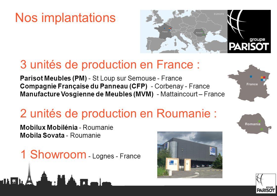 Nos implantations 3 unités de production en France : Parisot Meubles (PM) - St Loup sur Semouse - France Compagnie Française du Panneau (CFP) - Corben
