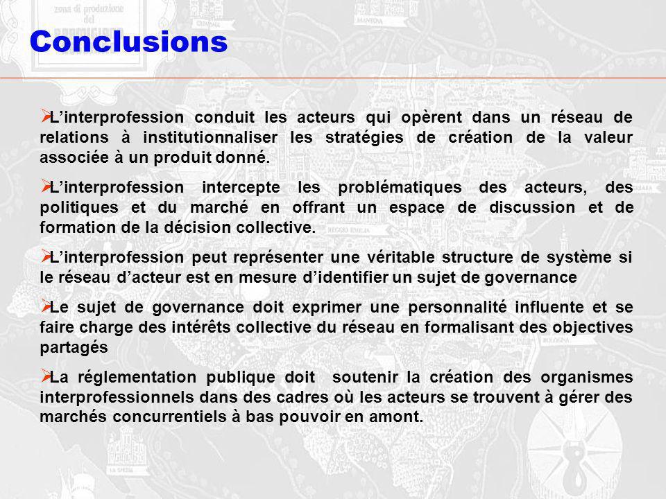 Conclusions Linterprofession conduit les acteurs qui opèrent dans un réseau de relations à institutionnaliser les stratégies de création de la valeur associée à un produit donné.