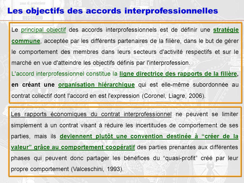Les objectifs des accords interprofessionnelles Le principal objectif des accords interprofessionnels est de définir une stratégie commune, acceptée p