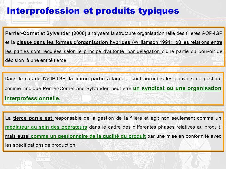 Interprofession et produits typiques Perrier-Cornet et Sylvander (2000) analysent la structure organisationnelle des filières AOP-IGP et la classe dan