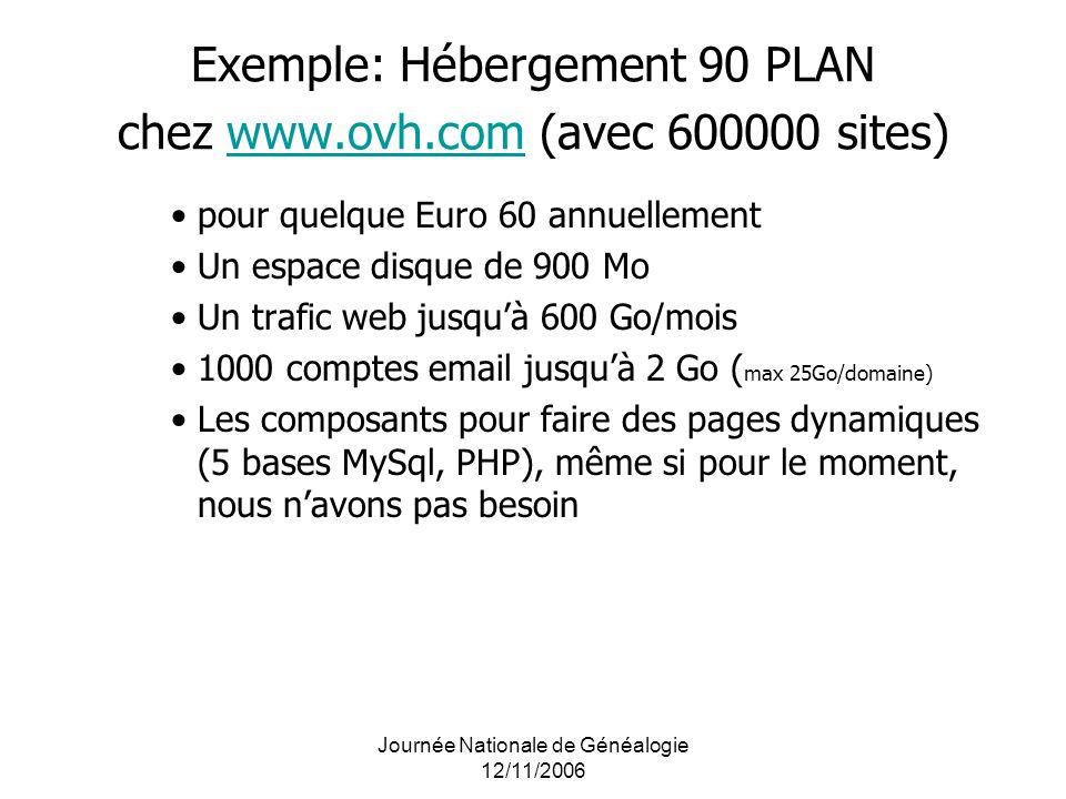 Journée Nationale de Généalogie 12/11/2006 Exemple: Hébergement 90 PLAN chez www.ovh.com (avec 600000 sites)www.ovh.com pour quelque Euro 60 annuellem