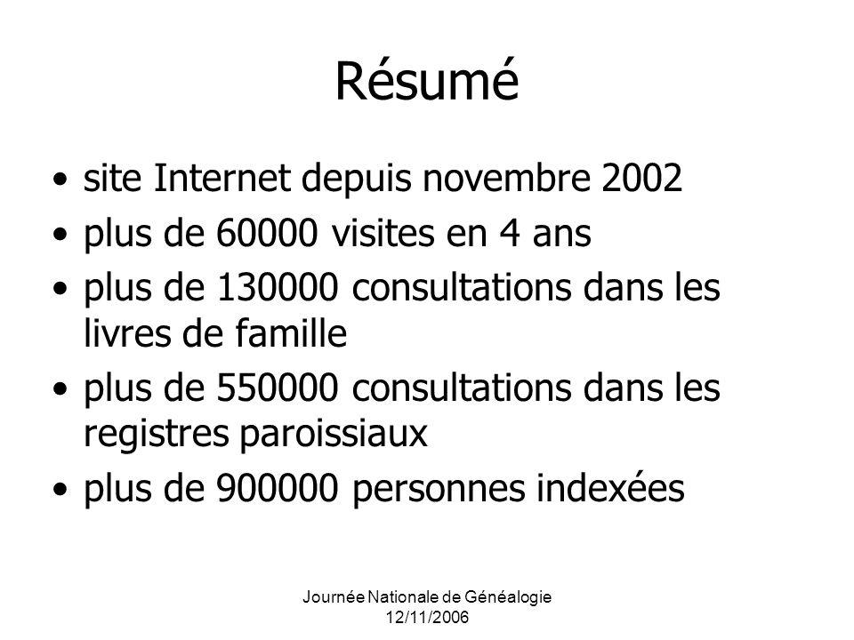 Journée Nationale de Généalogie 12/11/2006 Résumé site Internet depuis novembre 2002 plus de 60000 visites en 4 ans plus de 130000 consultations dans