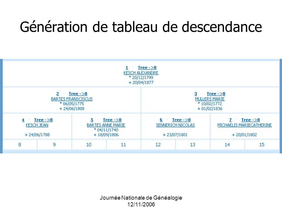 Journée Nationale de Généalogie 12/11/2006 Génération de tableau de descendance