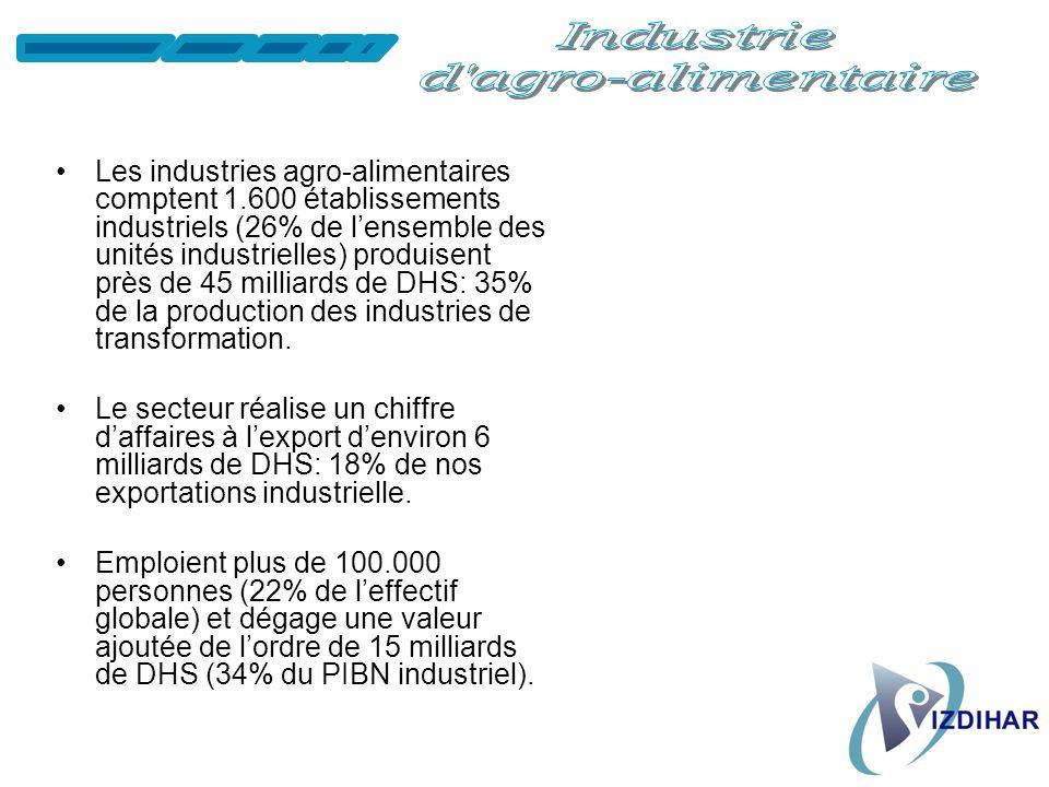Nos Services Information et formation des différents acteurs de la zone industrielle ; Assistance aux industriels dans la mise en place de Système de