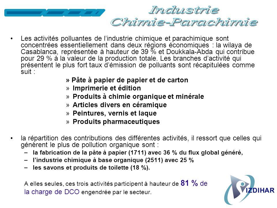 Les industries de la Chimie et Parachimie emploient 120 000 personnes, représentant 22 % de lensemble des emplois du secteur industriel national. Le s