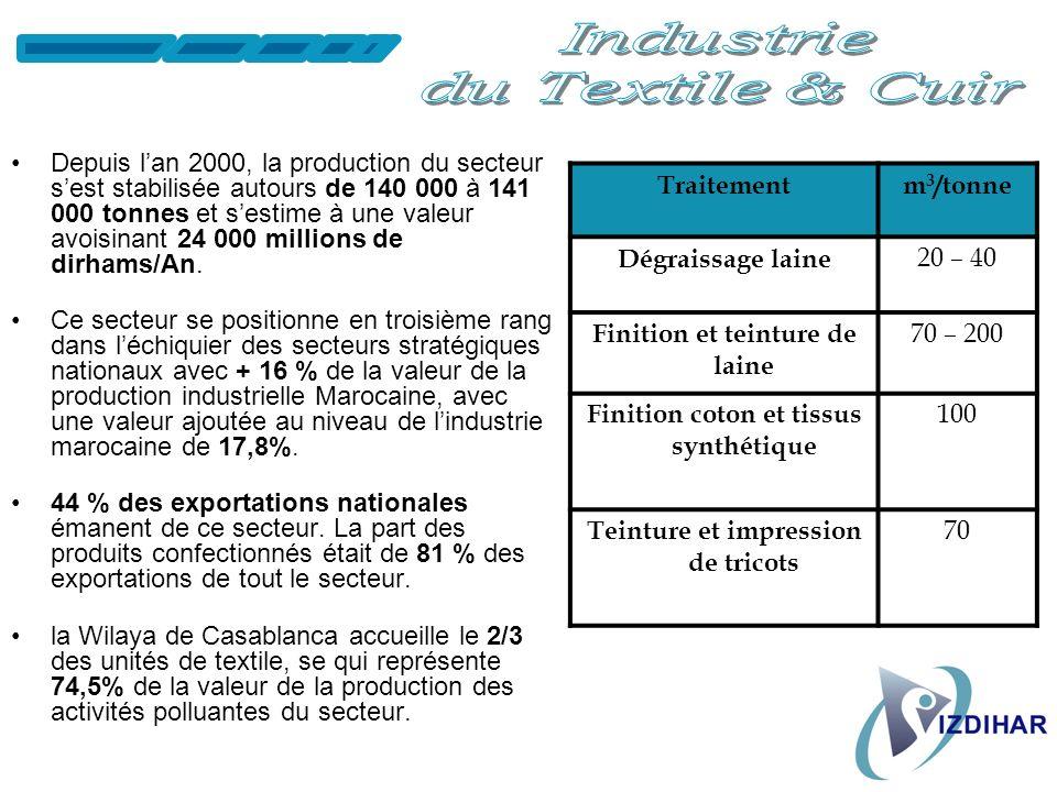 Les activités polluantes de lindustrie chimique et parachimique sont concentrées essentiellement dans deux régions économiques : la wilaya de Casablan