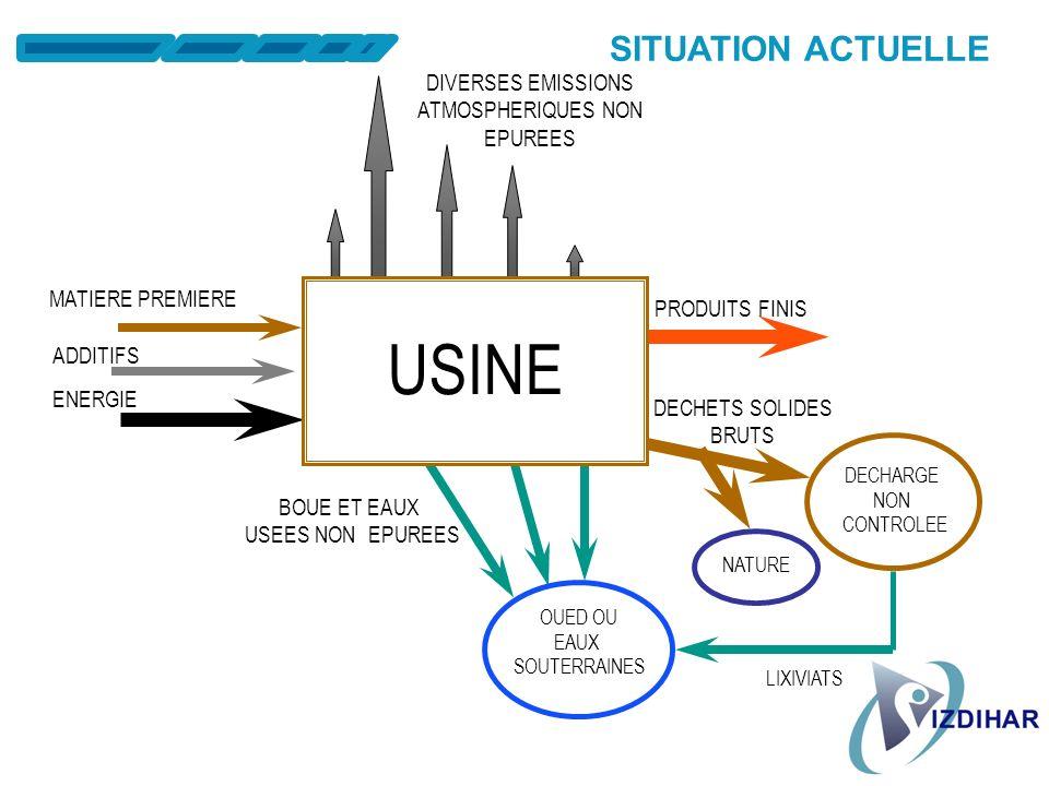 Depuis lan 2000, la production du secteur sest stabilisée autours de 140 000 à 141 000 tonnes et sestime à une valeur avoisinant 24 000 millions de di