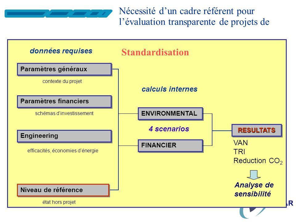 Le projet MDP est un projet économiquement rentable, environnementalement addition- nable et dublicable. Une meilleure allocation et pérennité des RN