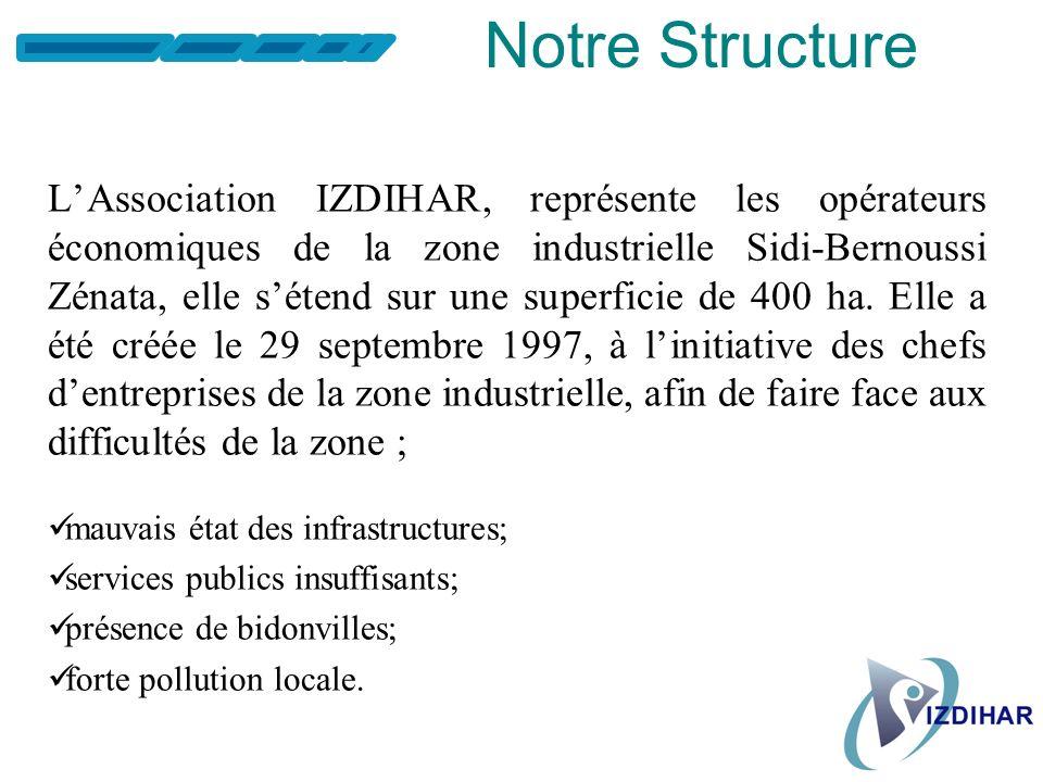 Notre Structure LAssociation IZDIHAR, représente les opérateurs économiques de la zone industrielle Sidi-Bernoussi Zénata, elle sétend sur une superficie de 400 ha.