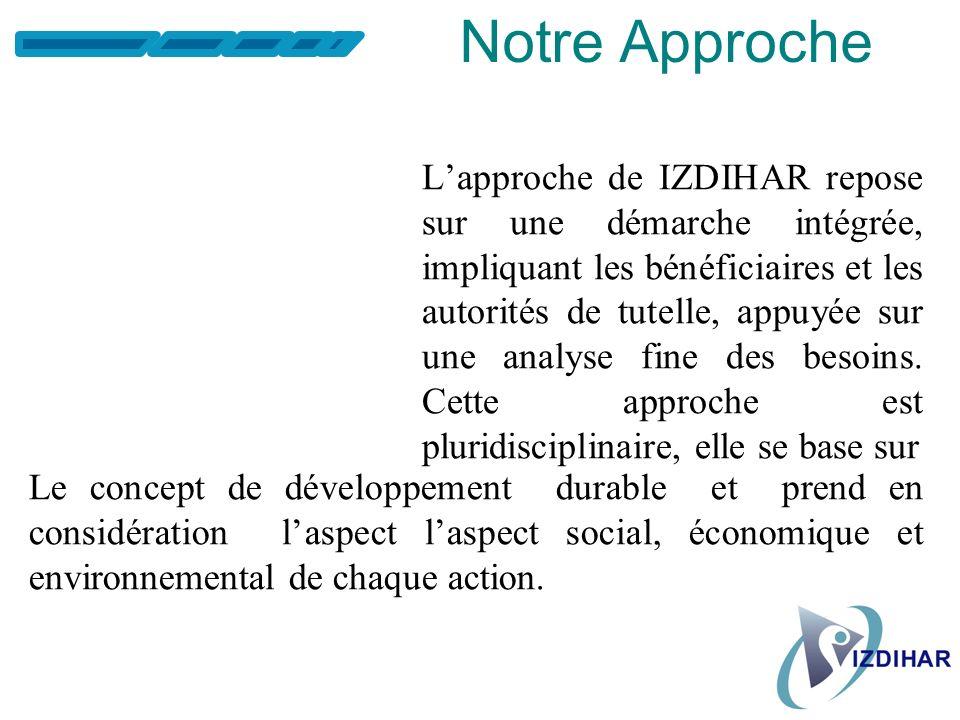 Notre Approche Lapproche de IZDIHAR repose sur une démarche intégrée, impliquant les bénéficiaires et les autorités de tutelle, appuyée sur une analyse fine des besoins.