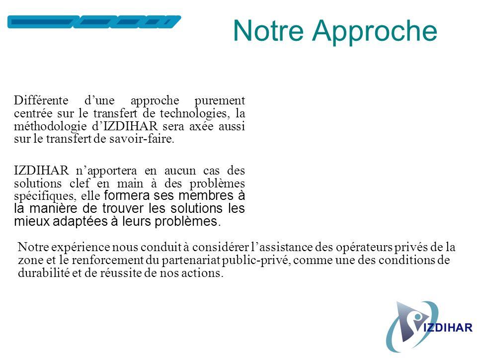 PRINCIPE DES 3R Réduire Réutiliser Recycler