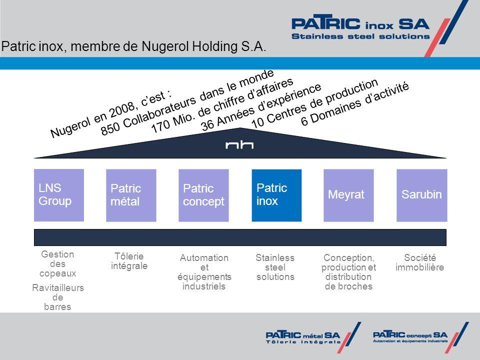 Patric inox, membre de Nugerol Holding S.A. LNS Group Patric métal SarubinMeyrat Patric concept Patric inox Gestion des copeaux Ravitailleurs de barre