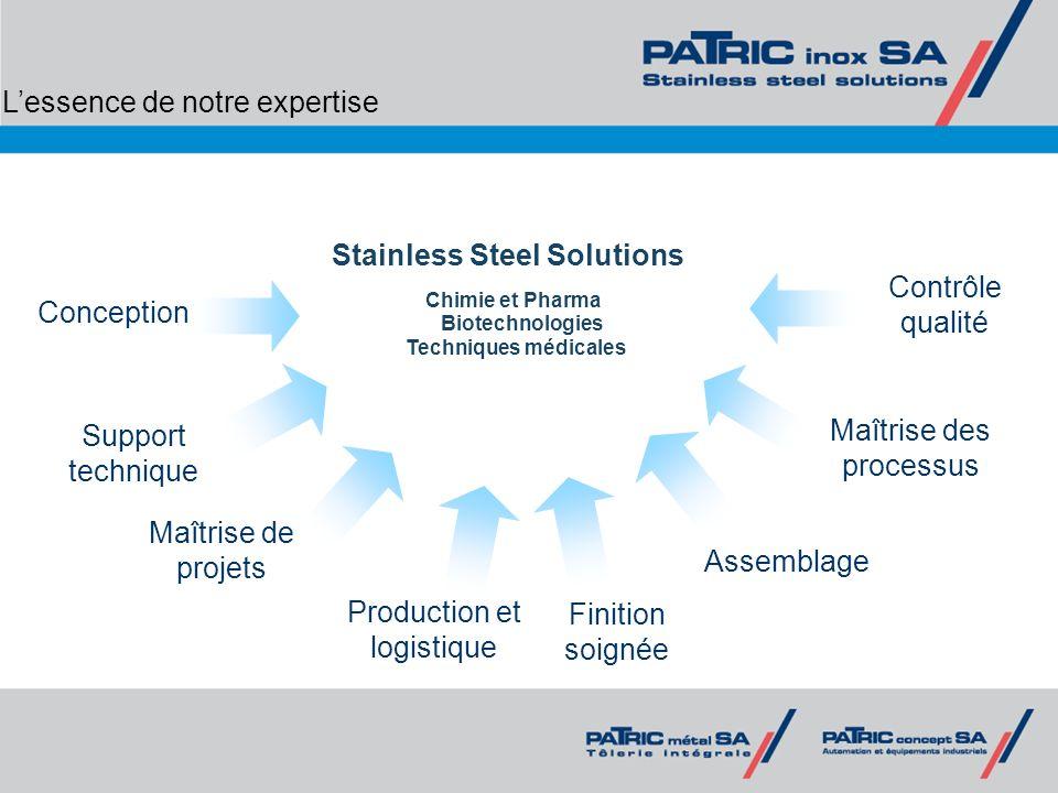 Lessence de notre expertise Stainless Steel Solutions Techniques médicales Biotechnologies Chimie et Pharma Support technique Maîtrise de projets Prod
