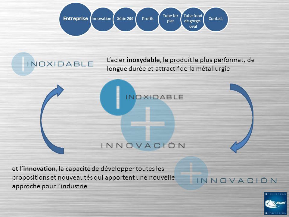 InnovationSérie 200Profils Tube fer plat Tube fond de gorge- oval Contact Entreprise Lacier inoxydable, le produit le plus performat, de longue durée